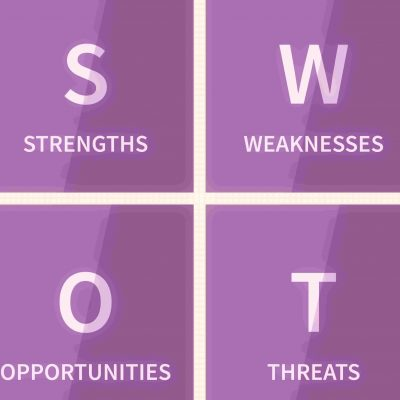 SWOT analysis essay highlighting key components